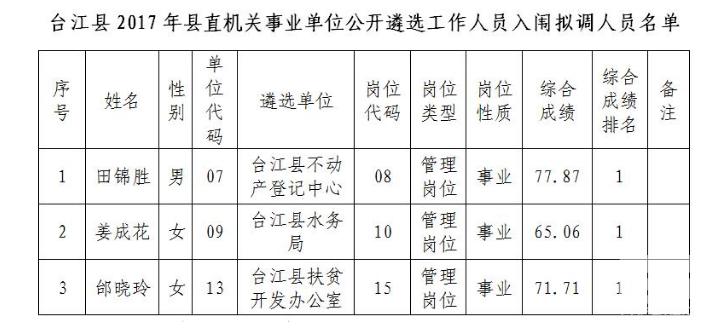 QQ截图20170522120301.png