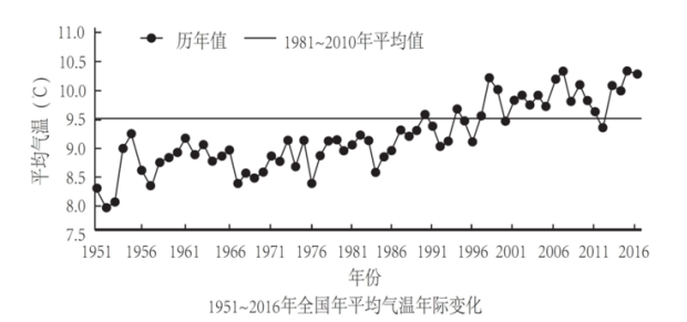 2018年贵州公务员省考招录笔试行测真题(含参考答案)