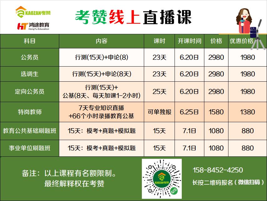 遵义人事人才招聘网_6月线上培训课程一览 - 163贵州人事考试信息网